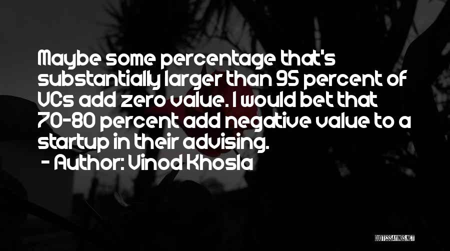 Vinod Khosla Quotes 1702937