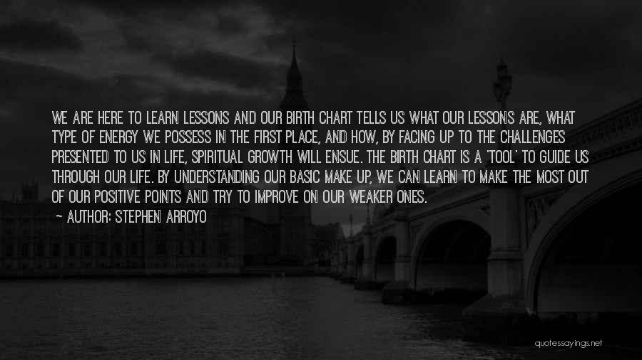 We Are Here To Learn Quotes By Stephen Arroyo