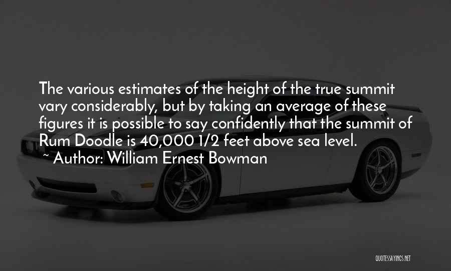 William Ernest Bowman Quotes 1755763