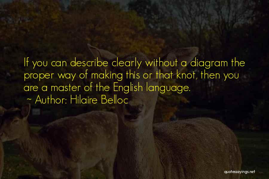 Writing Clearly Quotes By Hilaire Belloc