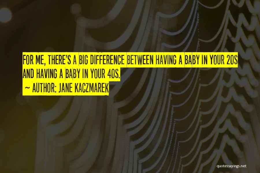 Your 40s Quotes By Jane Kaczmarek