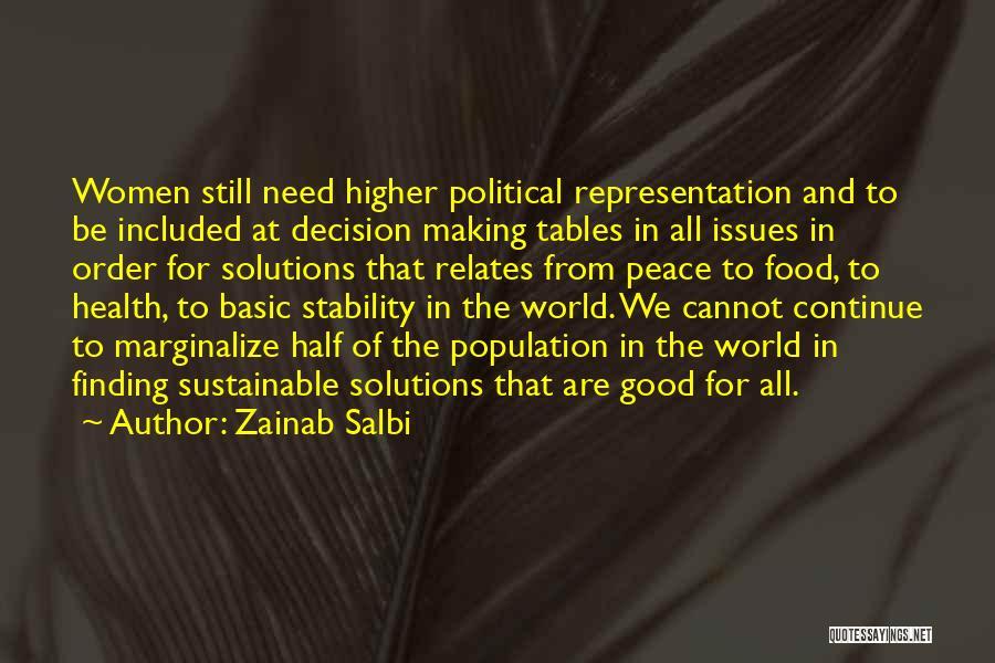 Zainab Salbi Quotes 1712058